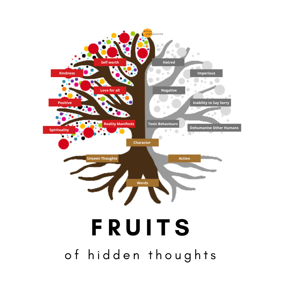 Fruits of Hidden Thoughts (3)